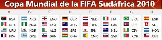 Sudafrica 2010 - Grupos
